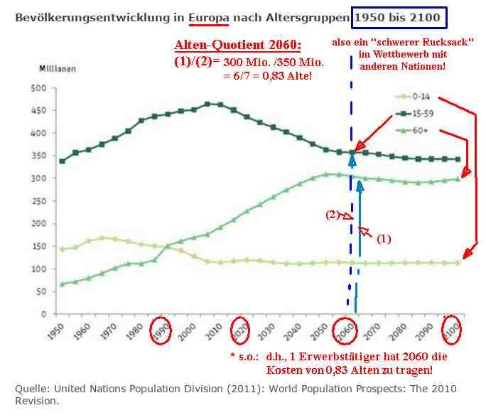 europa-bevoentwicklung-bis-2100__1611.jpg